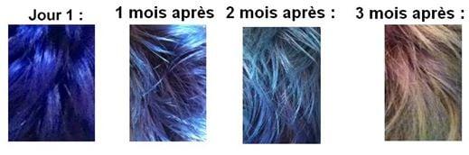 a savoir plus vous rpterez la mme couleur ou dans des tons similaires en essayant par exemple diffrentes teintes mais toujours dans du bleu - Coloration Permanente