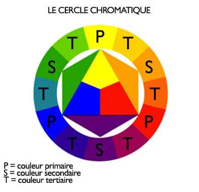 cercle-chromatique-color-mania