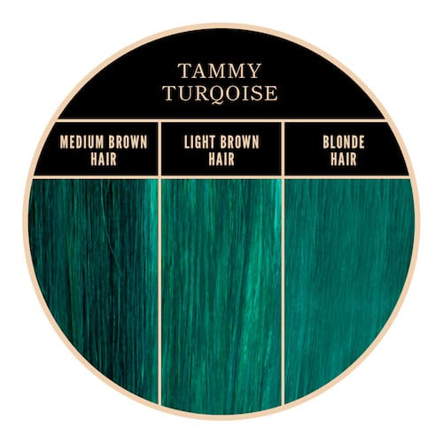 Coloration turquoise Tammy Herman's Amazing chez Color-Mania
