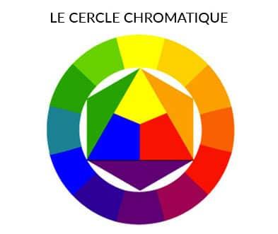 Le cercle chromatique pour changer de couleur de cheveux - Color-Mania